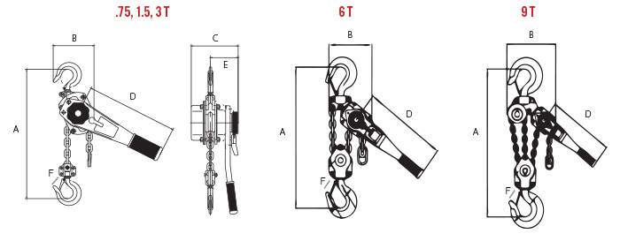 Premium Lever Hoist w/Overload Protection - Dimensions & Specifications